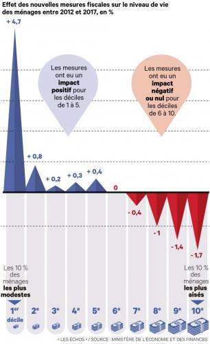 2033547_impots-le-bilan-fiscal-du-quinquennat-hollande-web-tete-0211371343827.jpg
