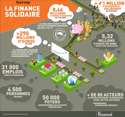 infographie-chiffres-finance-solidaire.jpg